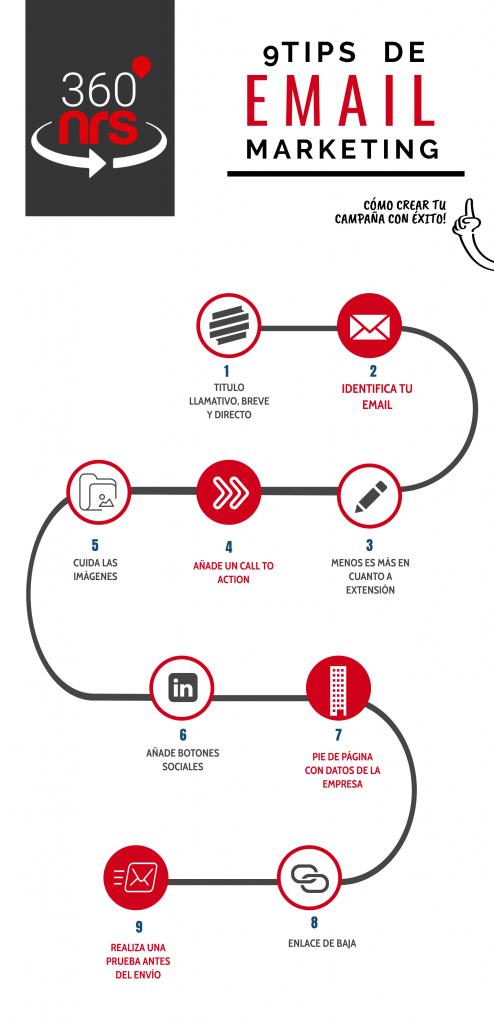 9 Tips de Email Marketing